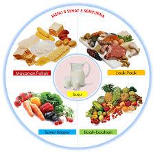 Cermat Pilih Makanan