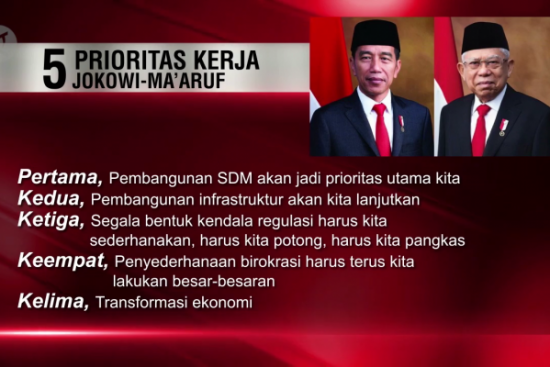 APIP Kawal Ketat Program Prioritas Presiden Jokowi
