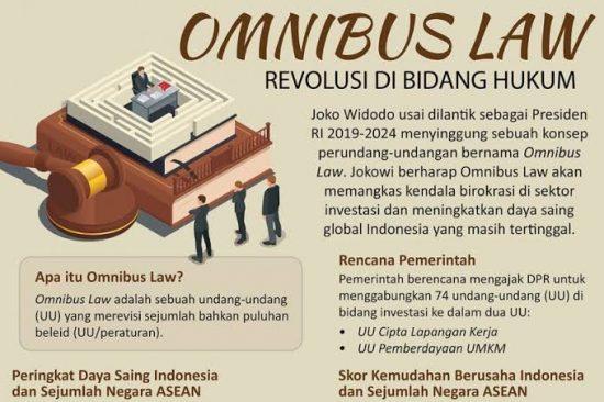 """Omnibus Law, Aturan """"Sapu Jagat"""" ?"""