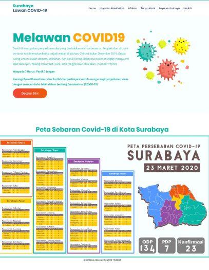 Wali Kota Risma Buka Peta Penyebaran Covid-19, Ketua DPRD: Langkah Tepat!