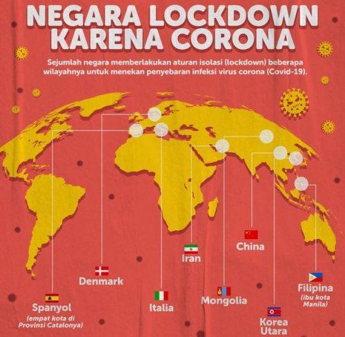 """""""Lockdown Terbatas"""" Pandemi"""