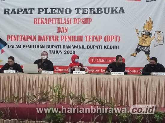 1.231.512 Pemilih Ditetapkan dalam DPT Kabupaten Kediri