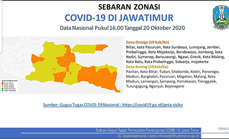 19 Daerah di Jatim Berstatus Resiko Rendah Covid-19
