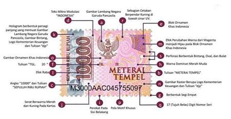 Inilah Wajah Baru Materai Tempel 2021 Bertema Ornamen Nusantara