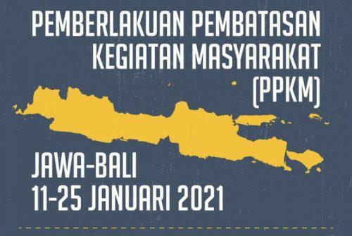 PPKM  Jawa – Bali