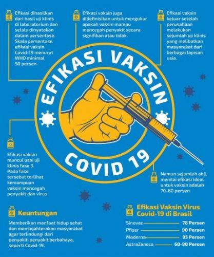 Urgensi Edukasi Prokes dan Vaksinasi Covid-19