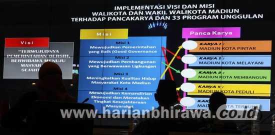 Wali Kota Madiun Prioritaskan Pemulihan Ekonomi dan Penanganan Kesehatan