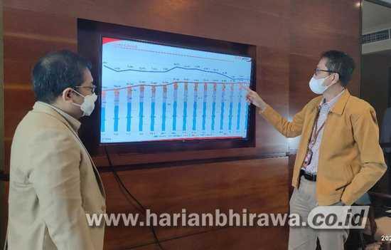 Sepanjang 2020, Bank Jatim Raup Laba Bersih Rp1,49 Triliun