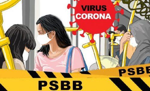 Wacana PSBB Jilid II