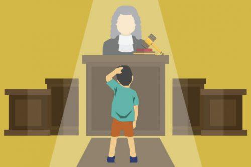 Perlindungan Hukum bagi Anak