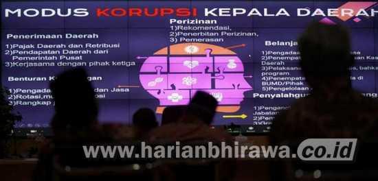 Wali Kota Madiun Ikuti Rakor Pencegahan Korupsi Bersama KPK