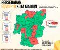 Positif Nomor 12, 13 dan 14 di Kota Madiun Kontak Erat dengan Kasus Sebelumnya